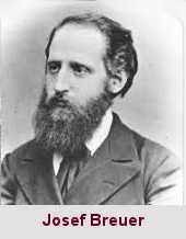 Josef Breuer, médecin (1842-1925).