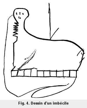 Dessin d'un imbécile. Ce dessin, exécuté de mémoire, prétend représenter le Lion de Belfort, érigé sur la place Denfert à Paris. Il dénote la légèreté de l'attention, la prétention et le défaut du jugement.