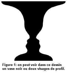 La figure ambigüe de la gestalt-theorie.