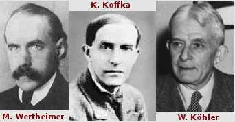 Les psychologues Wertheimer, Koffka et Köhler sont les fondateurs de la gestalt theorie