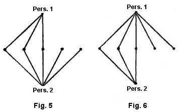 Schéma de comparaison des personnalités première et seconde de l'hystérique.