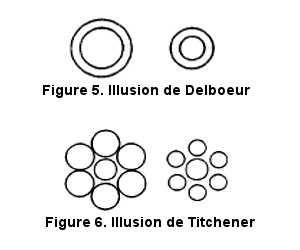 Les illusions de surface.