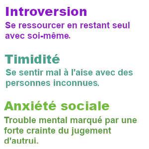 L'introversion se caractérise par un besoin de se ressourcer en s'isolant, tandis que la timidité se caractérise par un malaise dans les interactions sociales, enfin l'anxiété sociale est un trouble mental qui se caractérise par une crainte du jugement d'autrui.