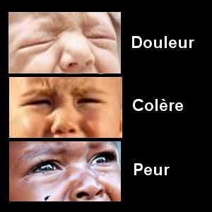 Il est souvent difficile de savoir pour quelles raisons un nouveau né pleure. Heureusement, certains signes au niveau des yeux permettent de déterminer les causes de ses pleurs.