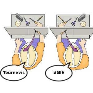 Un split brain, c'est-à-dire une section du corps calleux, empêche les deux hémisphère cérébraux de communiquer entre eux.