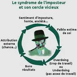 syndrome-imposteur.jpg