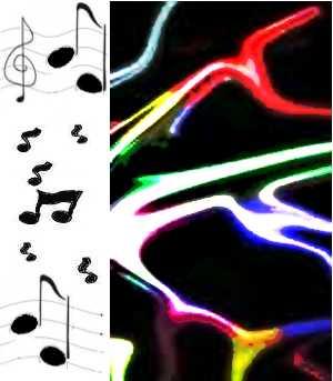 La synesthesie musique-couleur correspond à la faculté de percevoir des couleurs en mouvement en écoutant de la musique.